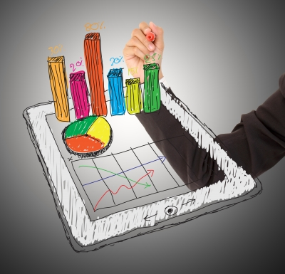 Make Your Sales Metrics Visible to Increase B2B Sales