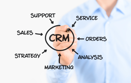 Make Sure Your CRM System Reflects Your Current Sales Process